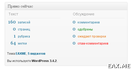 Скриншот админки WordPress