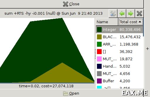 Сколько памяти под какой тип данных выделено