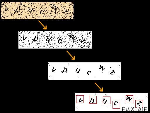Разбиение капчи на буквы