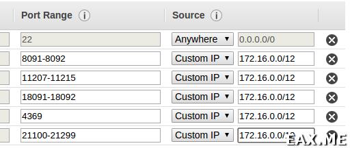 Настройки Security Group для Couchbase
