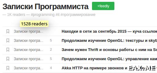 Число RSS-подписчиков согласно Feedly