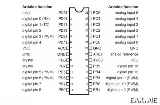 Соответствие пинов ATmega328P входам и выходам Arduino