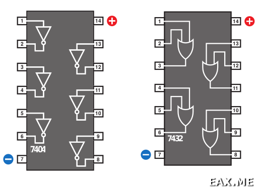 Входы и выходы микрочипов 74HCxx