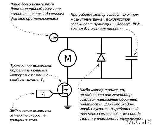 Типичная схема подключения электродвигателя