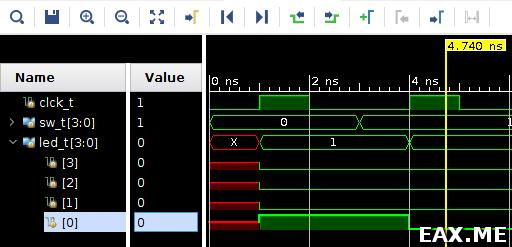 Учимся программировать под FPGA на SystemVerilog | Записки