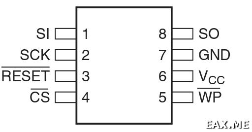 Микроконтроллеры STM32: работа с SPI на примере флеш-памяти