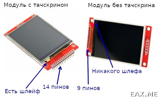Использование TFT-дисплеев на базе ILI9341 с тачскрином