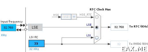 Микроконтроллеры STM32: использование встроенных RTC
