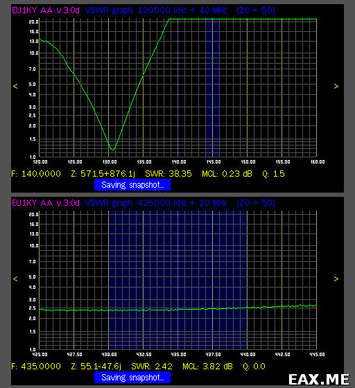 График КСВ антенны от Kenwood TH-D72A