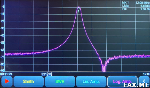 Frequency response of a quartz band-pass filter for a telegraph