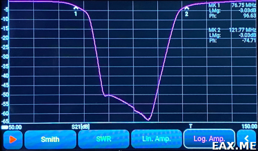Frequency response of the notch filter at 88-108 MHz